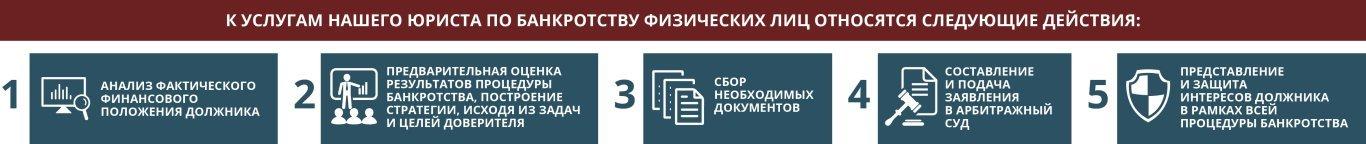 микрозаймы казахстан онлайн