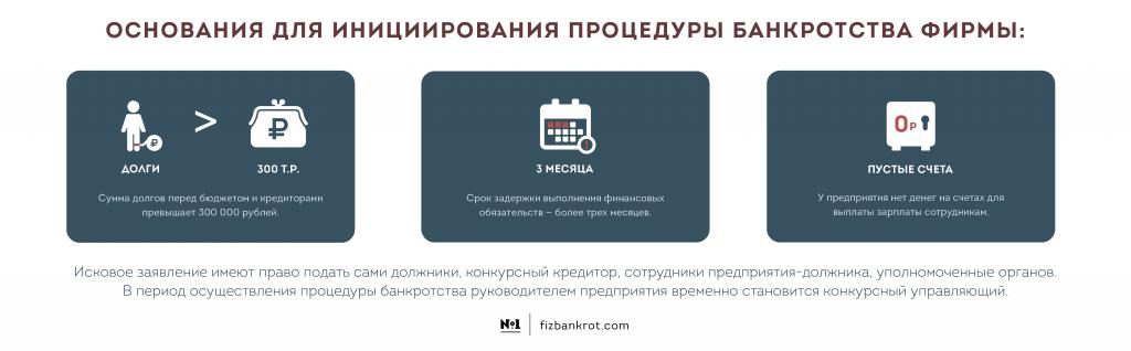 osnovaniya-dlya-bankrotstva