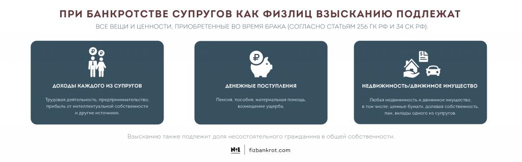 bankrotstvo-suprugov